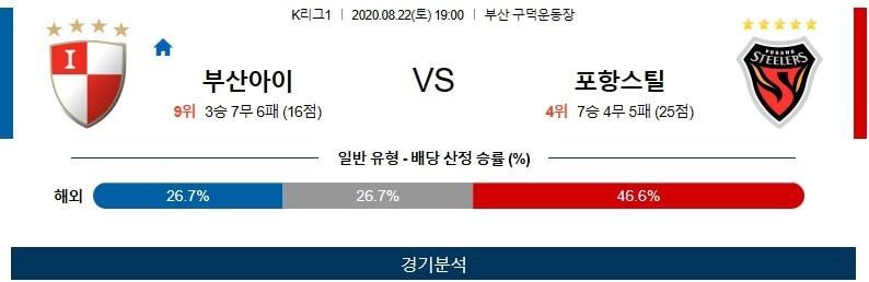 8월 22일 K리그1 - 부산아이파크 vs 포항스틸러스 오늘축구경기 축구분석 K리그중계