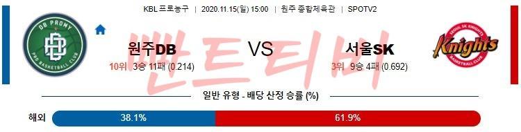 11월 15일 KBL - 원주DB vs 서울SK 프로농구분석 경기분석 무료중계