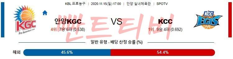11월 15일 KBL - 안양KGC vs KCC 프로농구분석 경기분석 무료중계